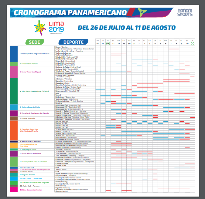 Calendario Tenis 2020.Lima 2019 See The Full Competition Calendario Of The Pan American